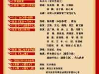 中央电视台2017年春节联欢晚会节目单出炉啦 春节节目单